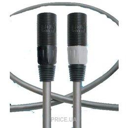 XLO Electric HT2-1M