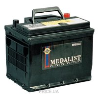 Фото MEDALIST 6CT-60 (75D23R)